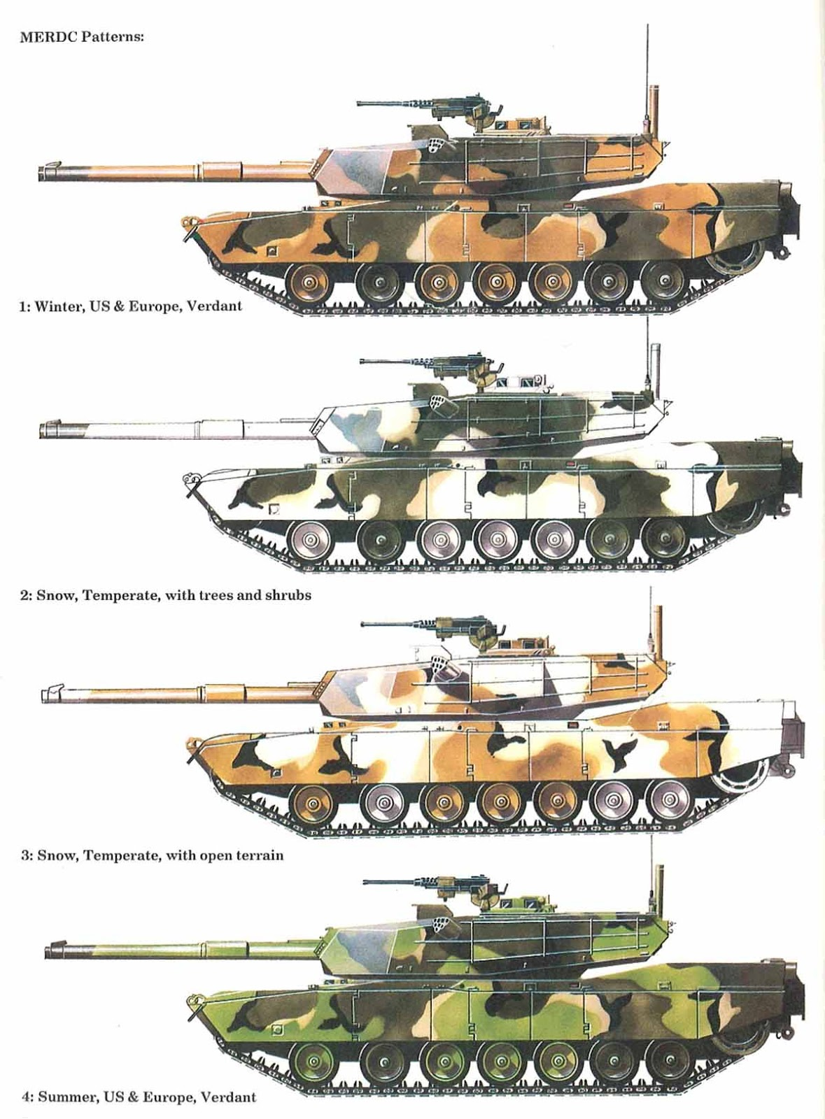 Tank patterns (1).