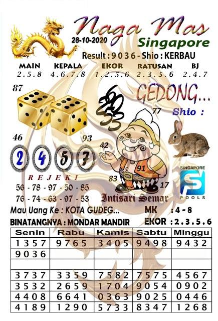 kode sgp hartap73