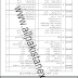 BISE Gujranwala 9th Class Date Sheet 2019