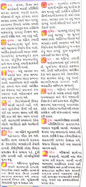 November - Gujarati Rashifal and Rashi Bhavishya 2021