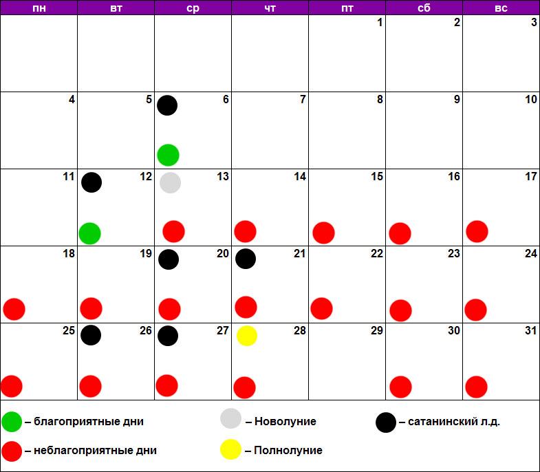 Лунный календарь чистки лица январь 2021