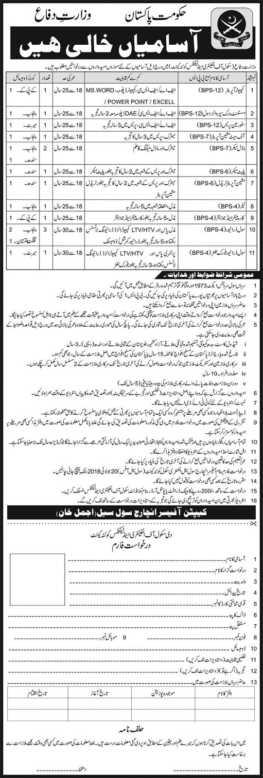 Jobs In Ministry Of Defence July 2018 Application Form Download