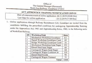 North Eastern Railway NER ITI Apprentices Fitter, Turner, Welder, Carpenter, Electrician, Painter, Machinist Posts Recruitment 2019-Application Form