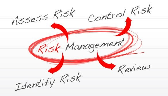 Why is Project Risk Management Important