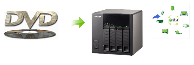 DVD Playback Tips: Backup DVD to QNAP NAS for DLNA streaming