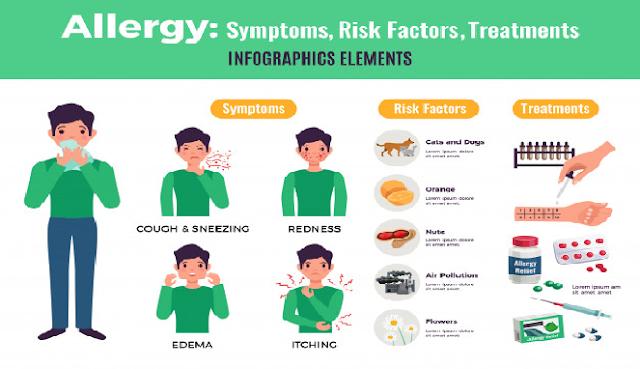 apa itu alergi dan penyakit autoimunitas