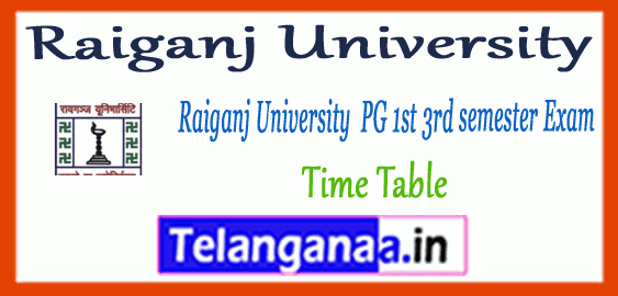 Raiganj University PG 1st 3rd Semester Time Table