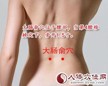 大腸俞穴位 | 大腸俞穴痛位置 - 穴道按摩經絡圖解 | Source:xueweitu.iiyun.com