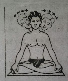 Mid-Term Exercise of Pranayam