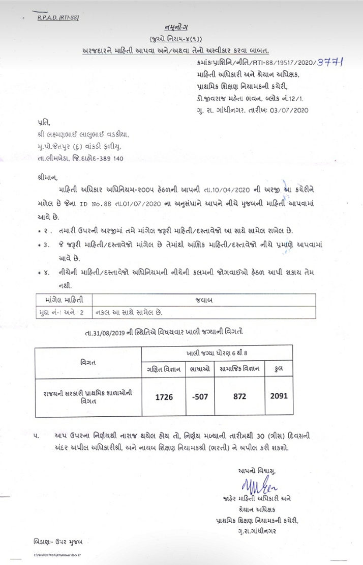 Vidhyasahayak Std 6 To 8 Subject Wise Khali Jagya 2020