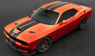 2019 Dodge Challenger Hellcat, intérieur, prix, revue et spécification des moteurs Rumeur