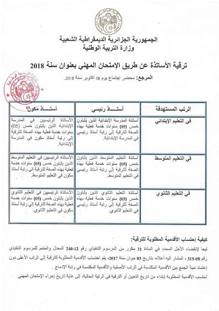 شروط وإجراءات الترشح الإمتحانات المهنية p.jpg