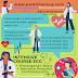 Intensive Course ECG  Penaganan Basic+Advance  Penyakit Cardiovascular