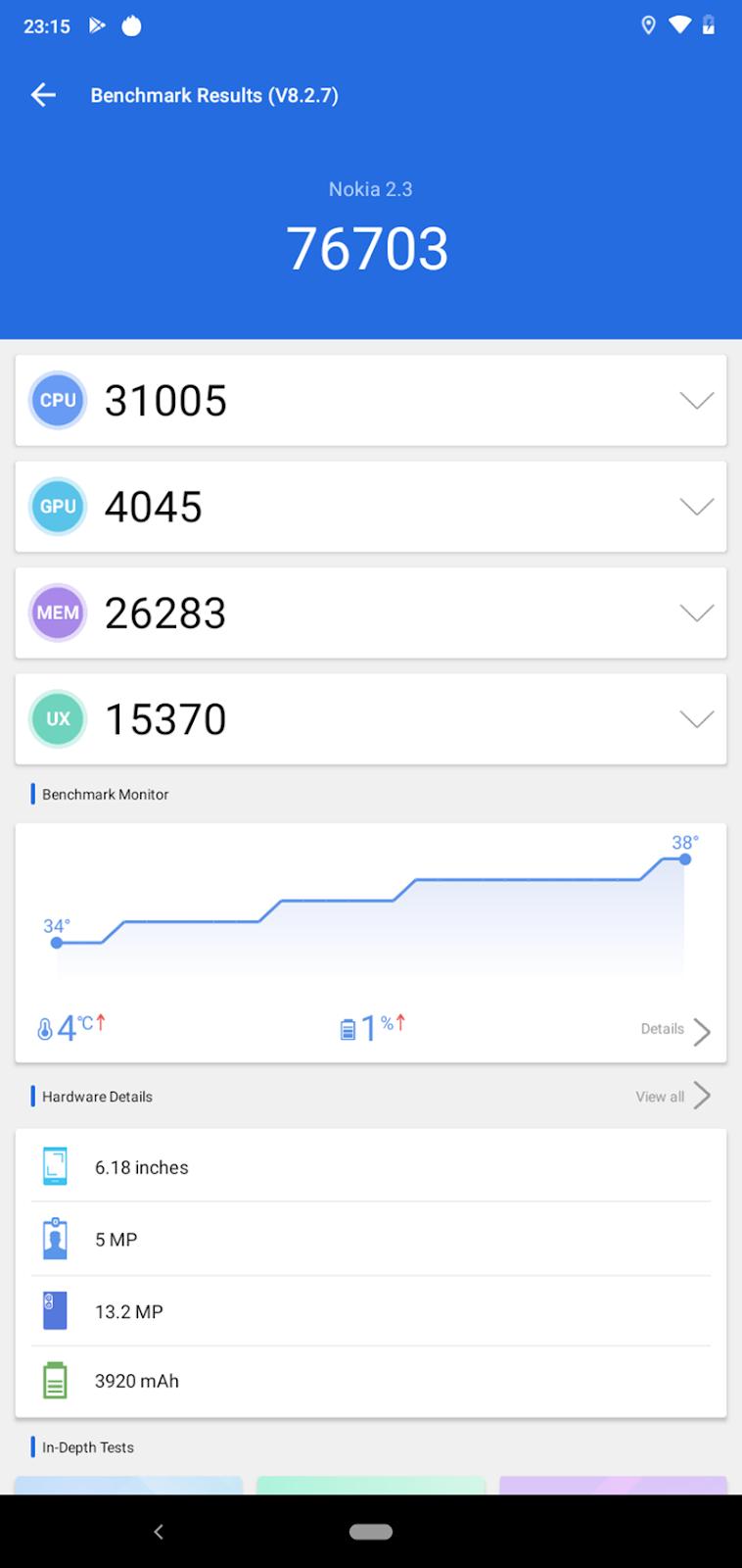 AnTuTu score of Nokia 2.3
