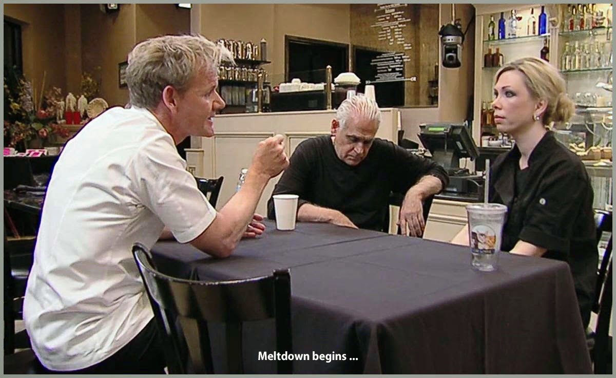 Oil-Electric: Chef Ramsay Awakens from his Kitchen Nightmares!