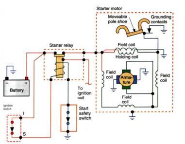 الدائرة الكهربائية لمرحل بادئ الحركه موجب التعشيق