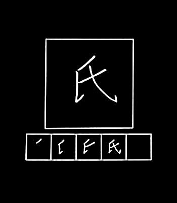 kanji nama keluarga