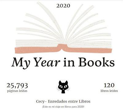 Resumen de lecturas de Goodreads 2020