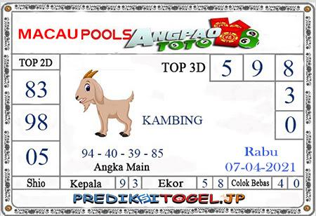 Prediksi Angpao Toto Macau Rabu 07 April 2021