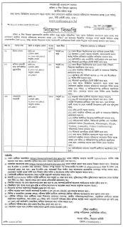 Ministry of Women and Children Affairs Job Circular 2018 2