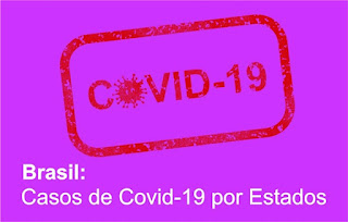 Imagem: Casos de covid-19 por Estados no Brasil
