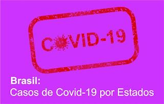 Imagem: Brasil: o país tem 19,68 milhões de casos de covid-19 e 549,92 mil mortes