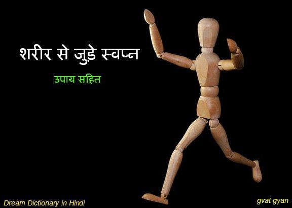 Body Part related Dream interpretation in Hindi
