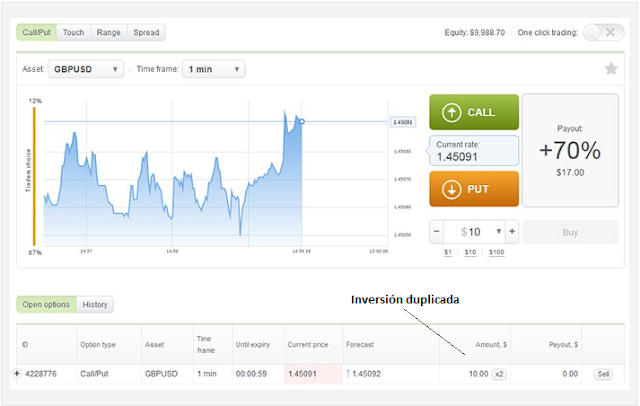Plataforma de trading de opciones binarias de Alpari