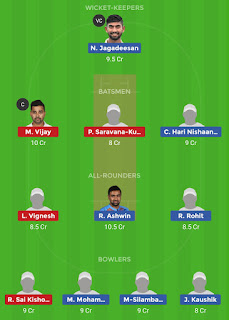 Dream11 team for DIN vs RUB 20th Match | Fantasy cricket tips | Playing 11 | TNPL dream11 Team | today match prediction |