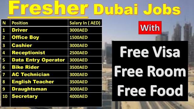 Fresher Jobs In Dubai 2020 | Dubai New Freshers Vacancies |