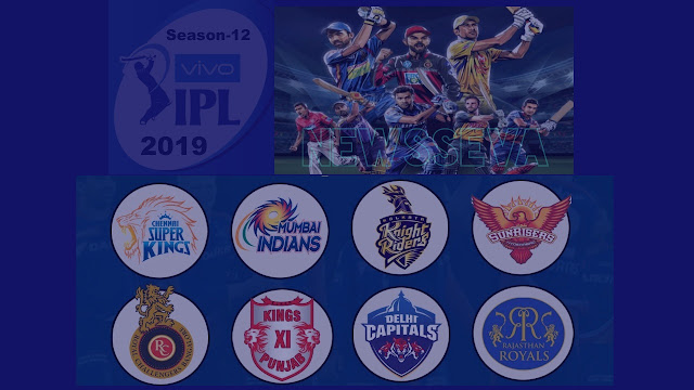 IPL 2019 All Team Players List And Players Bought List