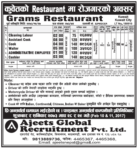 Jobs in Kuwait for Nepali, Salary Rs 49,364