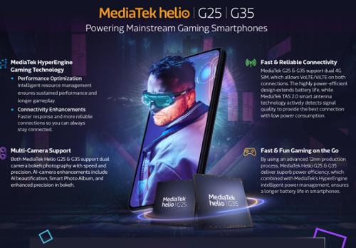 MediaTek Launches Helio G35, G25 Gaming Chipset below $100 (N39,000)