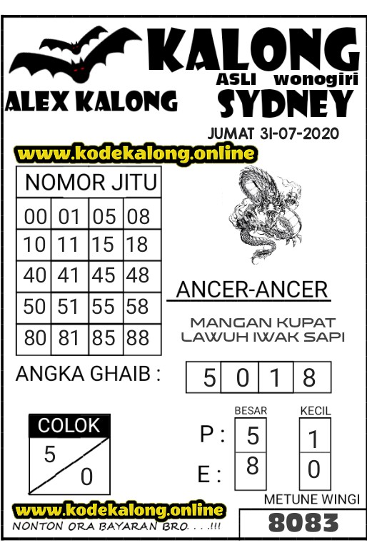 syair sydney kalong 31 juli 2020