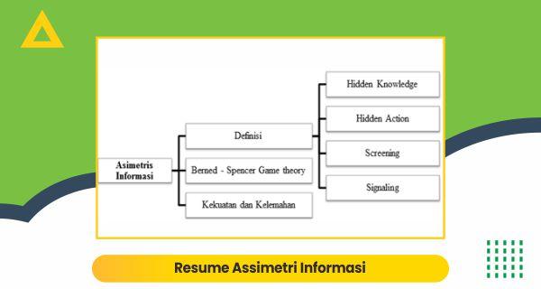 Resume Assimetri Informasi