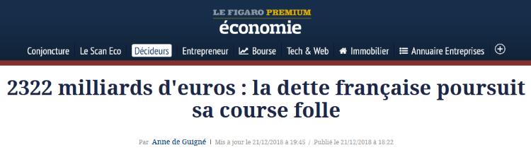 http://www.lefigaro.fr/conjoncture/2018/12/21/20002-20181221ARTFIG00252-la-dette-depasse-les-2320-milliards-d-euros.php