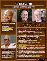 Daily Malayalam Current Affairs 13 Oct 2020