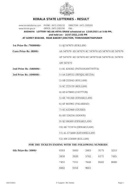 akshaya-kerala-lottery-result-ak-497-today-12-05-2021-keralalottery.info_page-0001