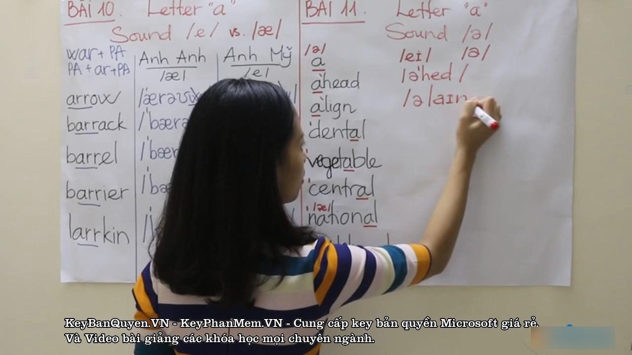 Khóa học hướng dẫn phát âm tiếng Anh chuẩn nhất.