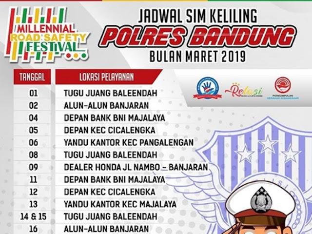 Jadwal SIM Keliling Polres Bandung Bulan Maret 2019