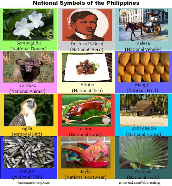 National Symbols of the Philippines Mga Simbolo ng Bansang Pilipinas