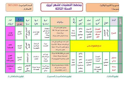 2-مخططات  بناء التعلمات لشهر أفريل للسنة الثالثة ابتدائي