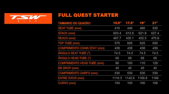 Dados da TSW Full Quest Starter 21/22 -  Foto: TSW Bike / Divulgação