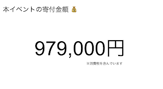 寄附金額は979,000円!
