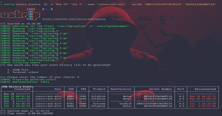 Usbrip : Simple CLI Forensics Tool For Tracking USB Device Artifacts