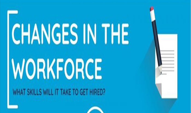Change in the workforce #infographic