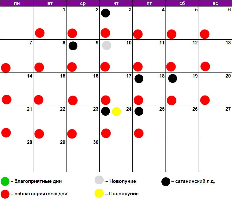 Лунный календарь похудения и диет июнь 2021