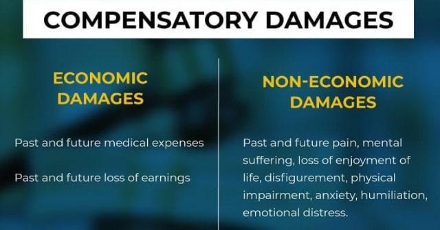 accident lawsuit injury economic vs non-economic damages payment