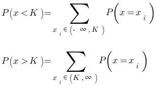 probability-distribution-function-for-any-real-number-k