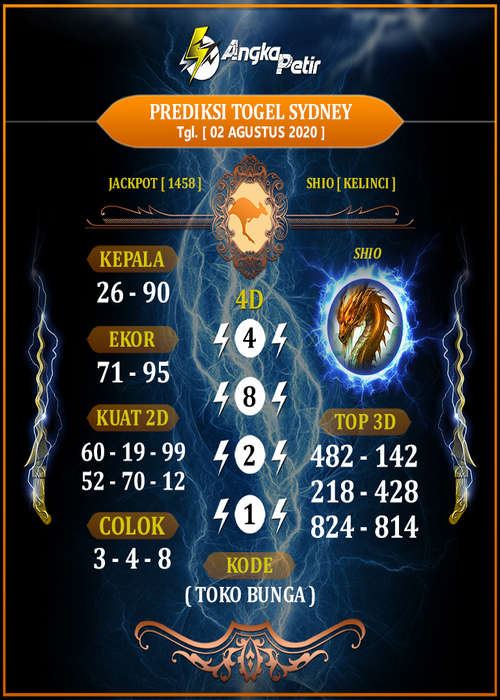 Kode syair Sydney Minggu 2 Agustus 2020 161